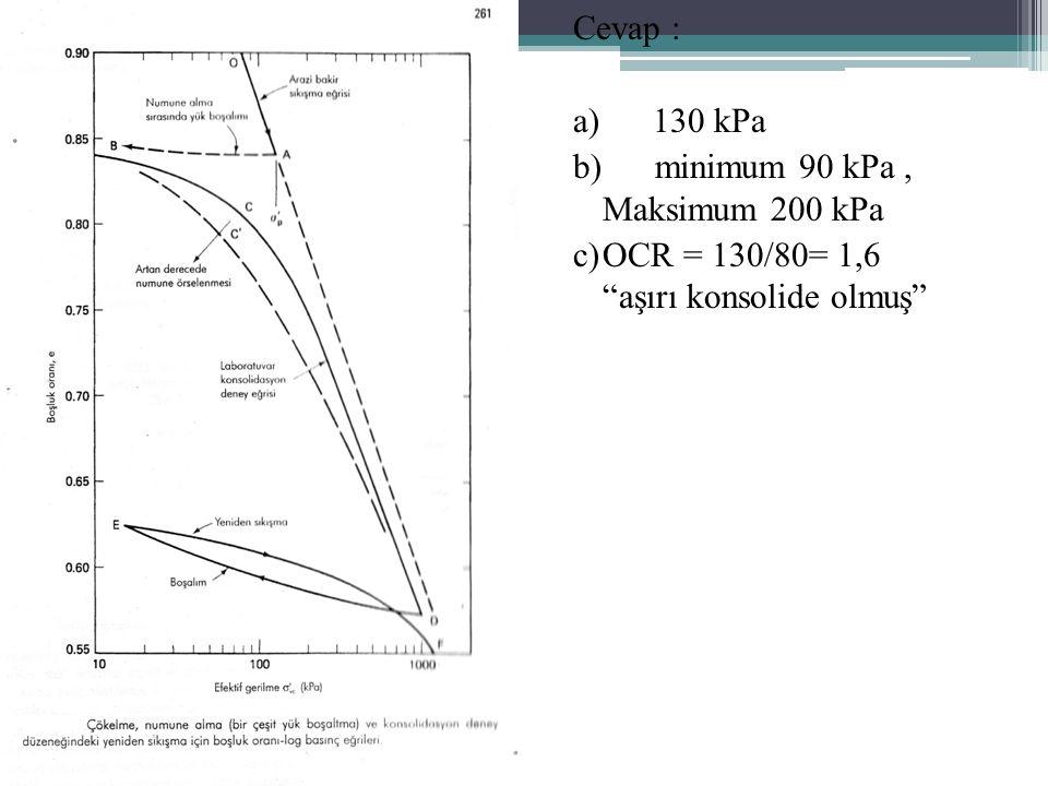 Cevap : a) 130 kPa b) minimum 90 kPa , Maksimum 200 kPa c) OCR = 130/80= 1,6 aşırı konsolide olmuş