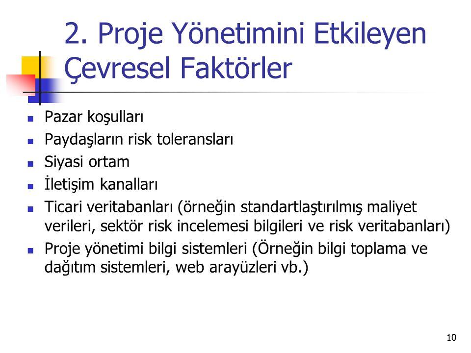 2. Proje Yönetimini Etkileyen Çevresel Faktörler