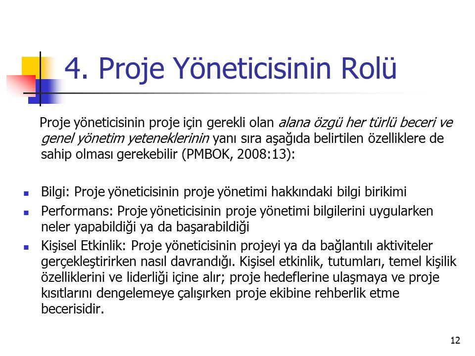 4. Proje Yöneticisinin Rolü
