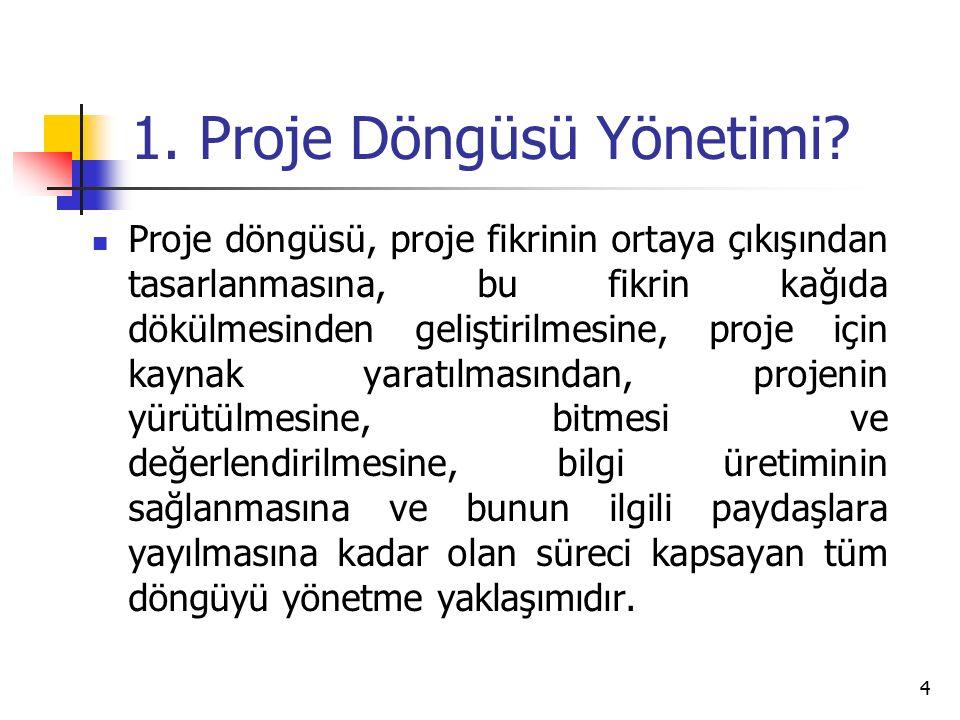 1. Proje Döngüsü Yönetimi