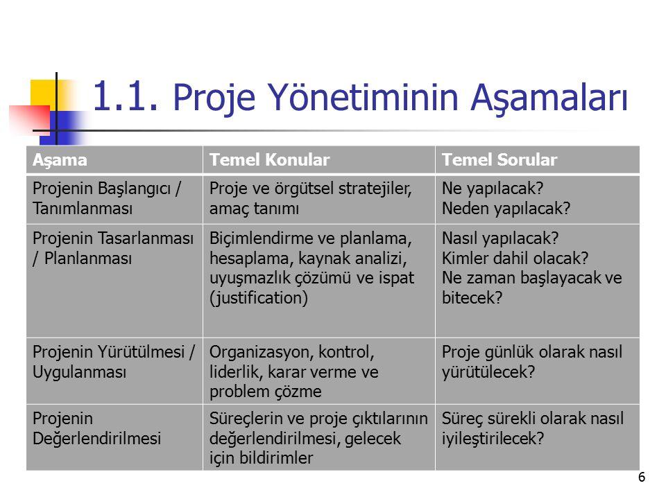 1.1. Proje Yönetiminin Aşamaları