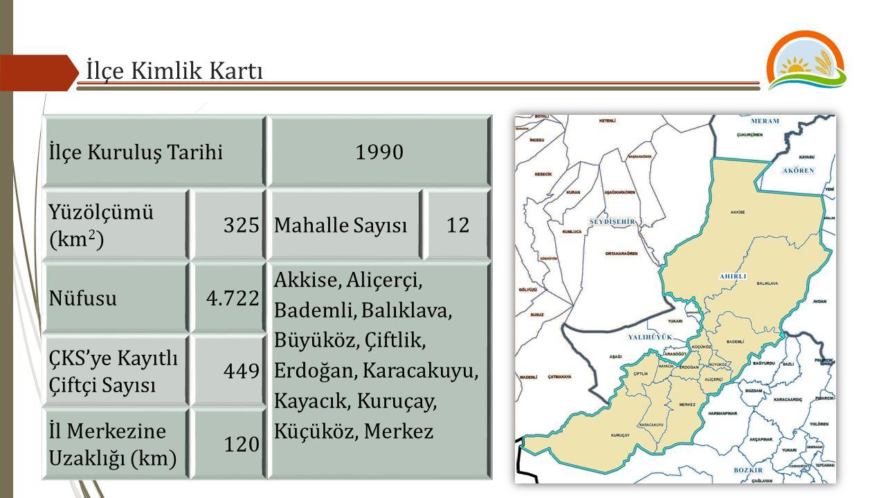 İlçe Kimlik Kartı İlçe Kuruluş Tarihi 1990 Yüzölçümü (km2) 325