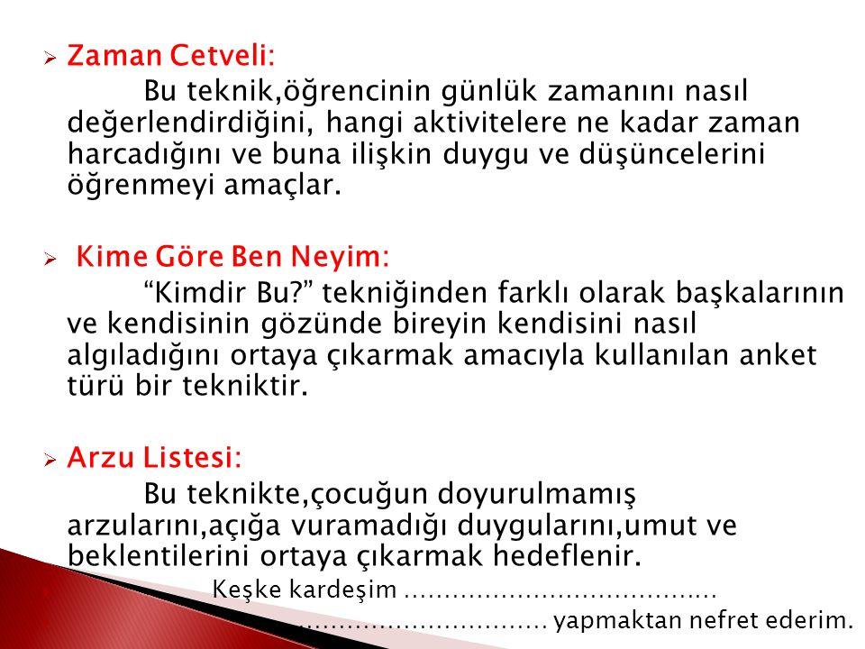 Zaman Cetveli: