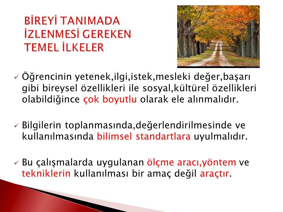 BİREYİ TANIMADA İZLENMESİ GEREKEN TEMEL İLKELER