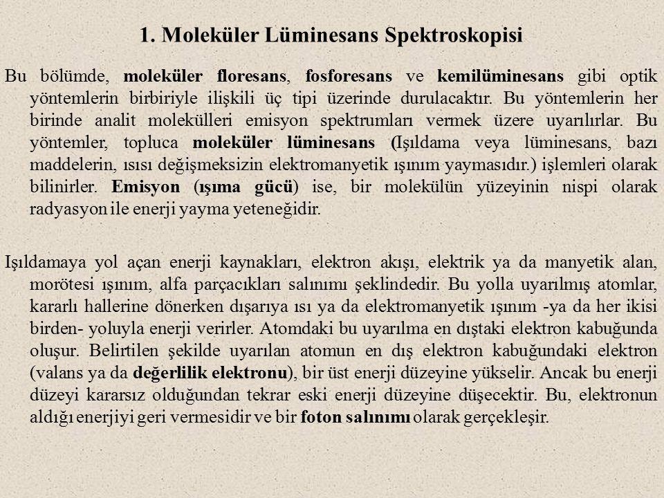 1. Moleküler Lüminesans Spektroskopisi