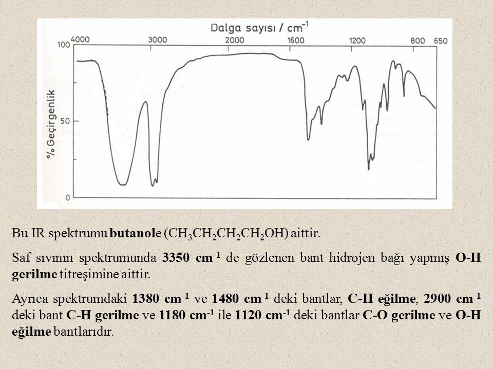 Bu IR spektrumu butanole (CH3CH2CH2CH2OH) aittir.