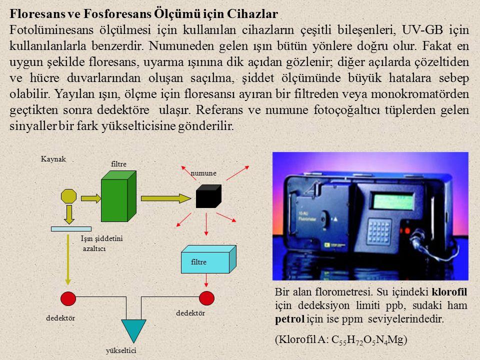 Floresans ve Fosforesans Ölçümü için Cihazlar