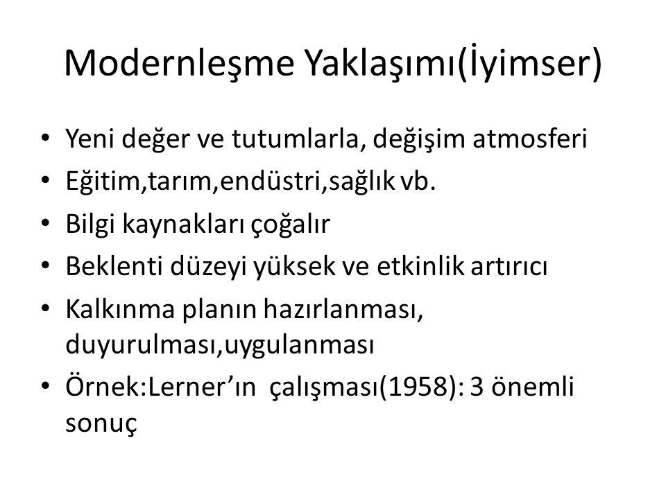 Modernleşme Yaklaşımı(İyimser)