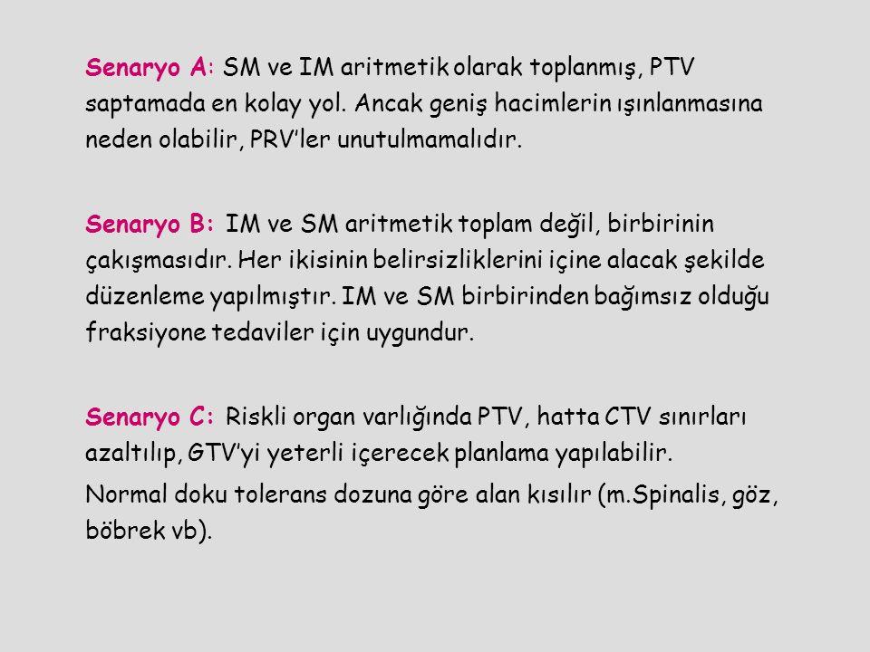 Senaryo A: SM ve IM aritmetik olarak toplanmış, PTV saptamada en kolay yol. Ancak geniş hacimlerin ışınlanmasına neden olabilir, PRV'ler unutulmamalıdır.
