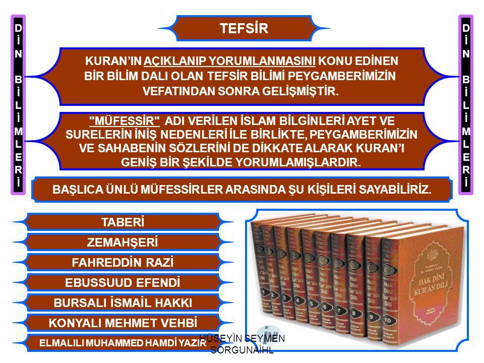 TEFSİR TABERİ ZEMAHŞERİ FAHREDDİN RAZİ EBUSSUUD EFENDİ