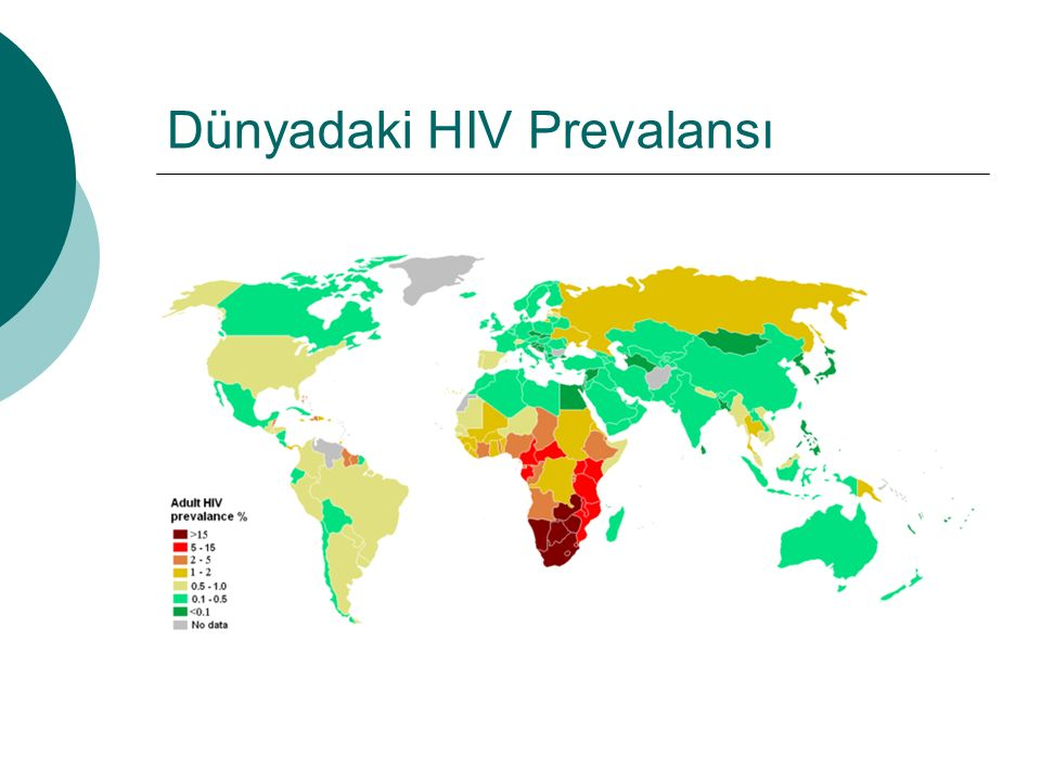 Dünyadaki HIV Prevalansı