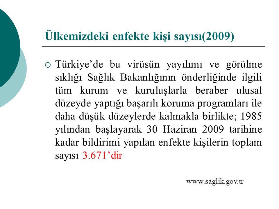 Ülkemizdeki enfekte kişi sayısı(2009)