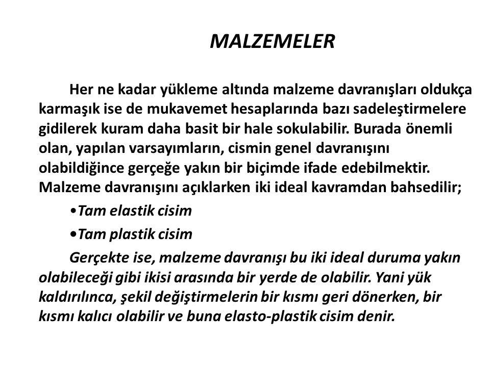 MALZEMELER