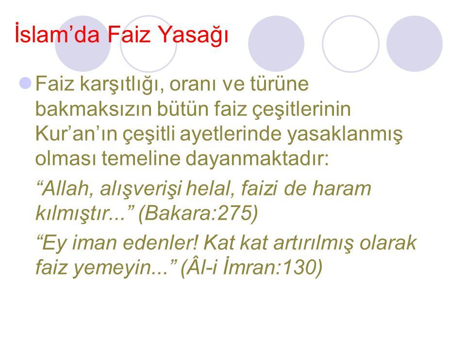 İslam'da Faiz Yasağı
