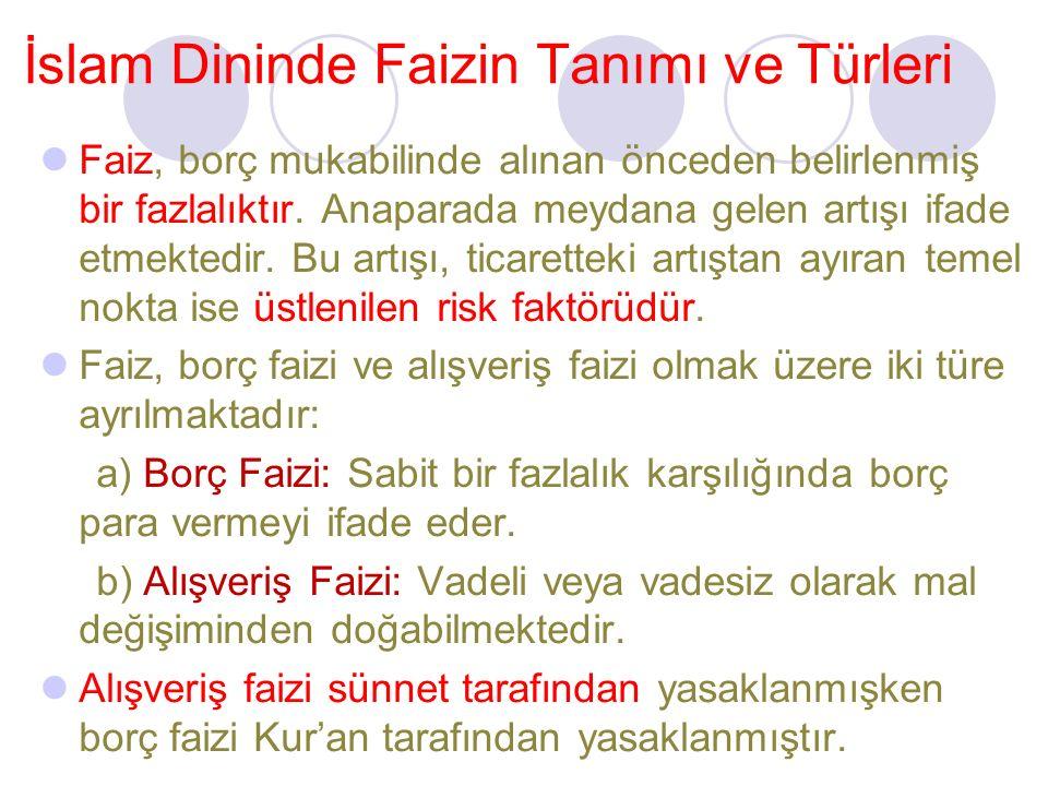 İslam Dininde Faizin Tanımı ve Türleri