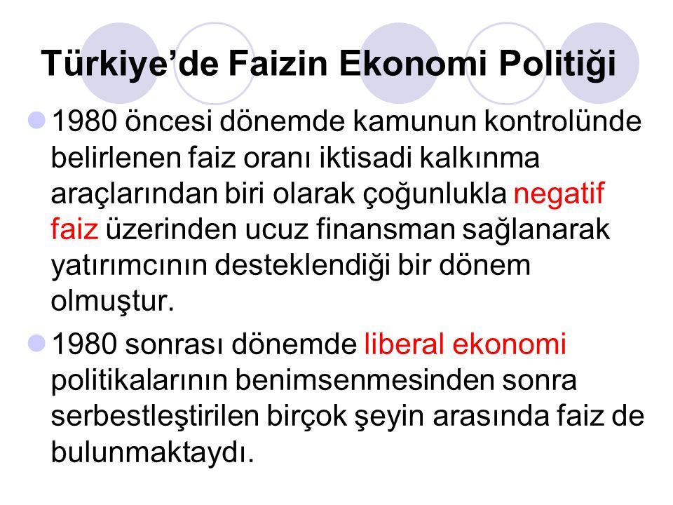 Türkiye'de Faizin Ekonomi Politiği