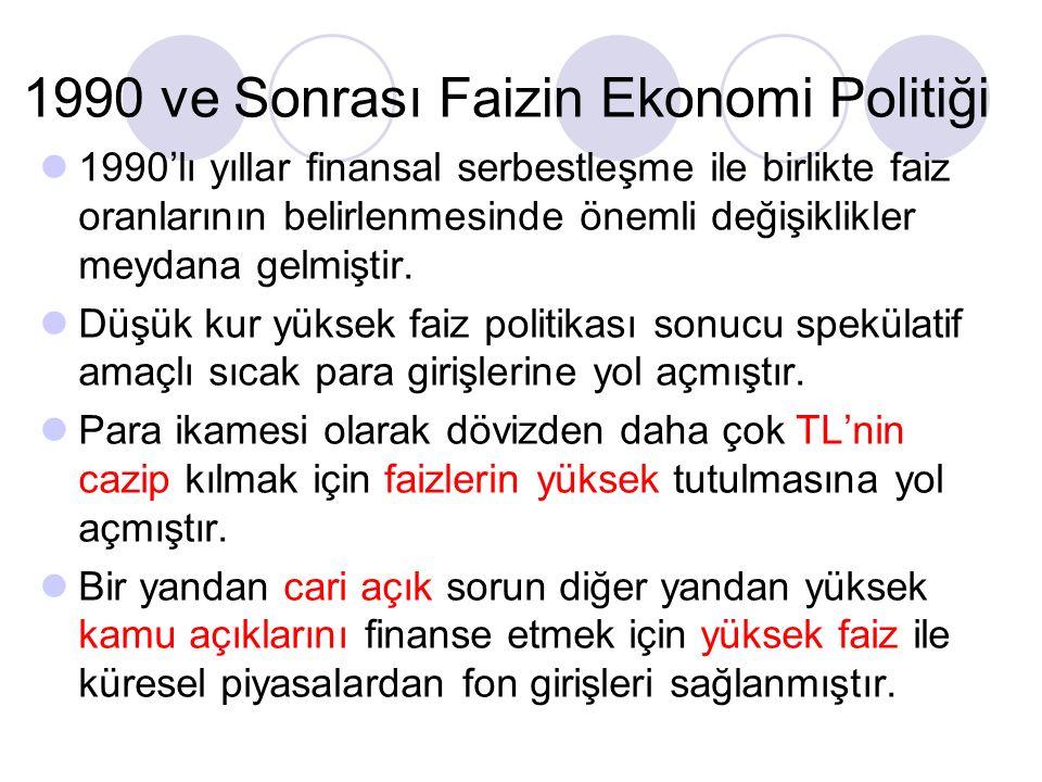 1990 ve Sonrası Faizin Ekonomi Politiği
