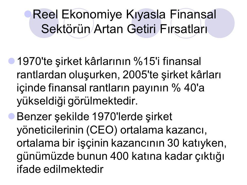 Reel Ekonomiye Kıyasla Finansal Sektörün Artan Getiri Fırsatları