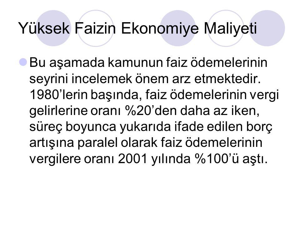 Yüksek Faizin Ekonomiye Maliyeti