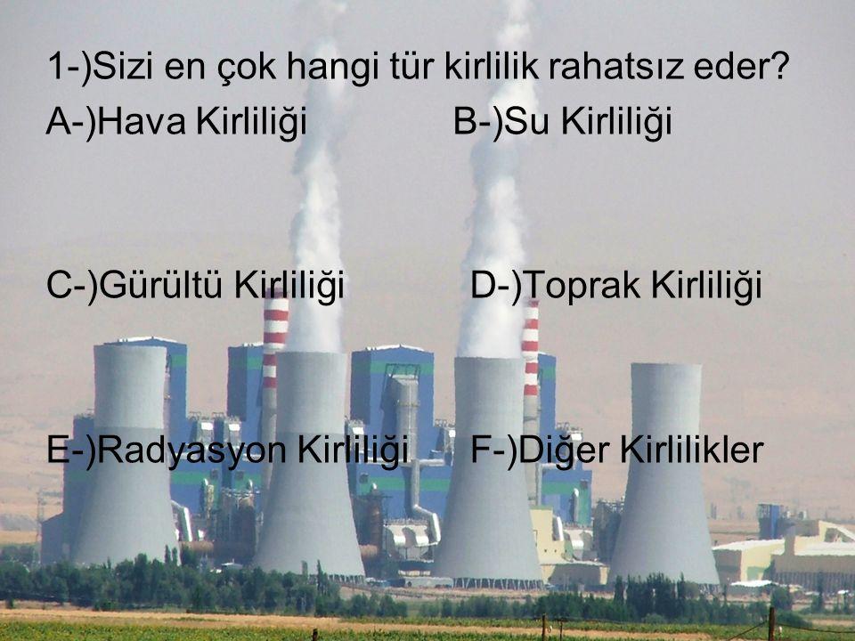 1-)Sizi en çok hangi tür kirlilik rahatsız eder