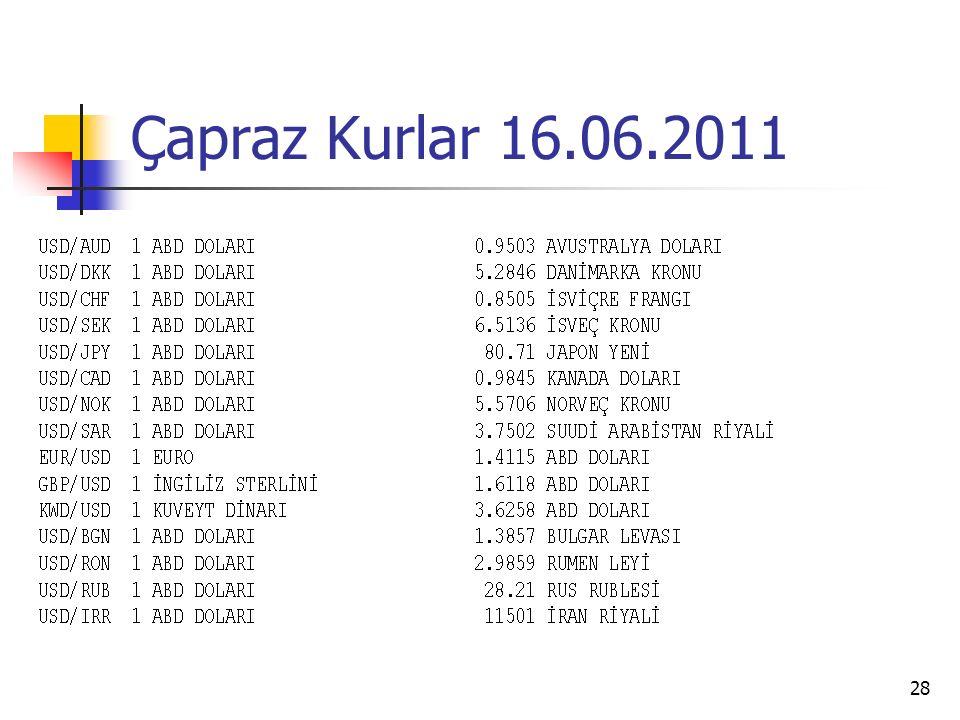 Çapraz Kurlar 16.06.2011