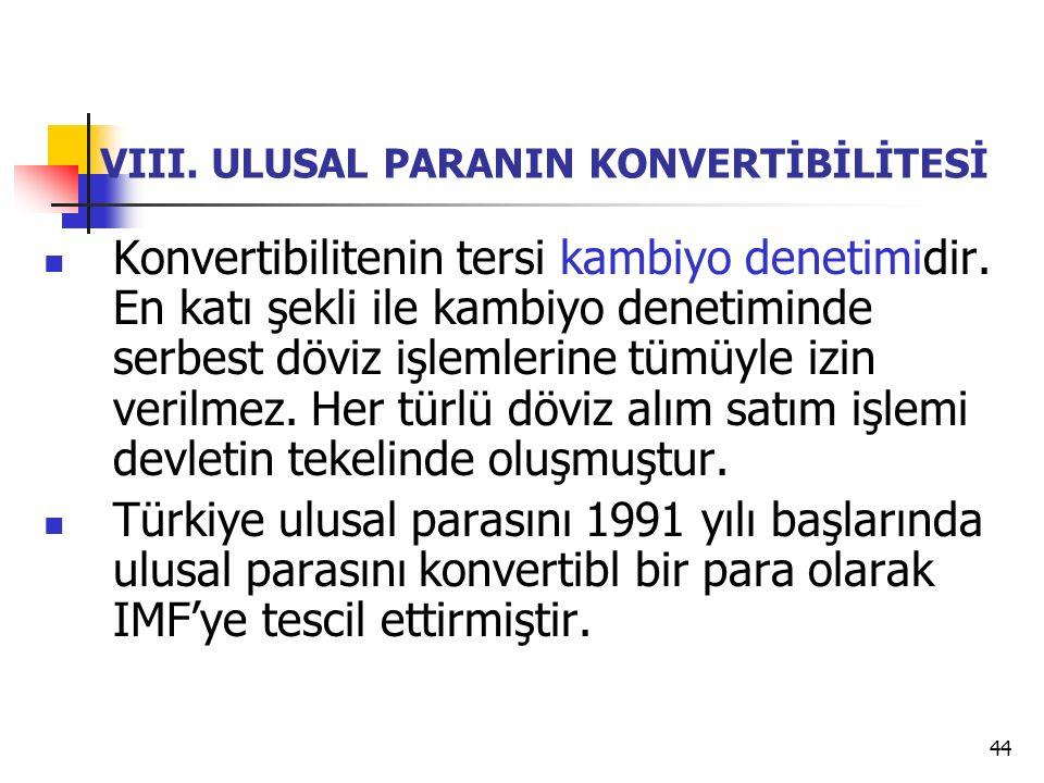 VIII. ULUSAL PARANIN KONVERTİBİLİTESİ