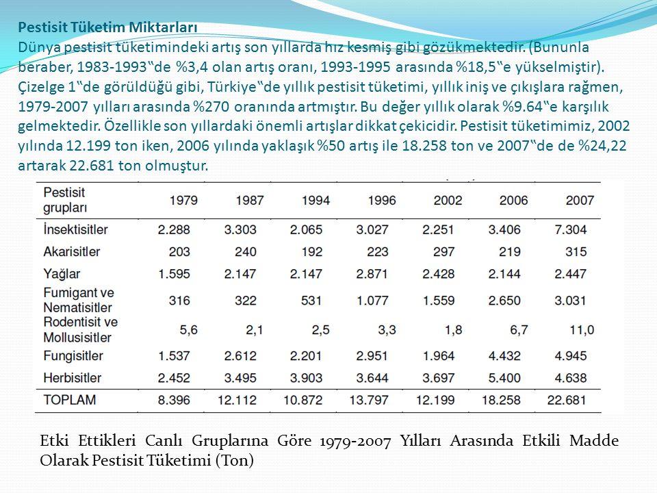 """Pestisit Tüketim Miktarları Dünya pestisit tüketimindeki artış son yıllarda hız kesmiş gibi gözükmektedir. (Bununla beraber, 1983-1993""""de %3,4 olan artış oranı, 1993-1995 arasında %18,5""""e yükselmiştir). Çizelge 1""""de görüldüğü gibi, Türkiye""""de yıllık pestisit tüketimi, yıllık iniş ve çıkışlara rağmen, 1979-2007 yılları arasında %270 oranında artmıştır. Bu değer yıllık olarak %9.64""""e karşılık gelmektedir. Özellikle son yıllardaki önemli artışlar dikkat çekicidir. Pestisit tüketimimiz, 2002 yılında 12.199 ton iken, 2006 yılında yaklaşık %50 artış ile 18.258 ton ve 2007""""de de %24,22 artarak 22.681 ton olmuştur."""