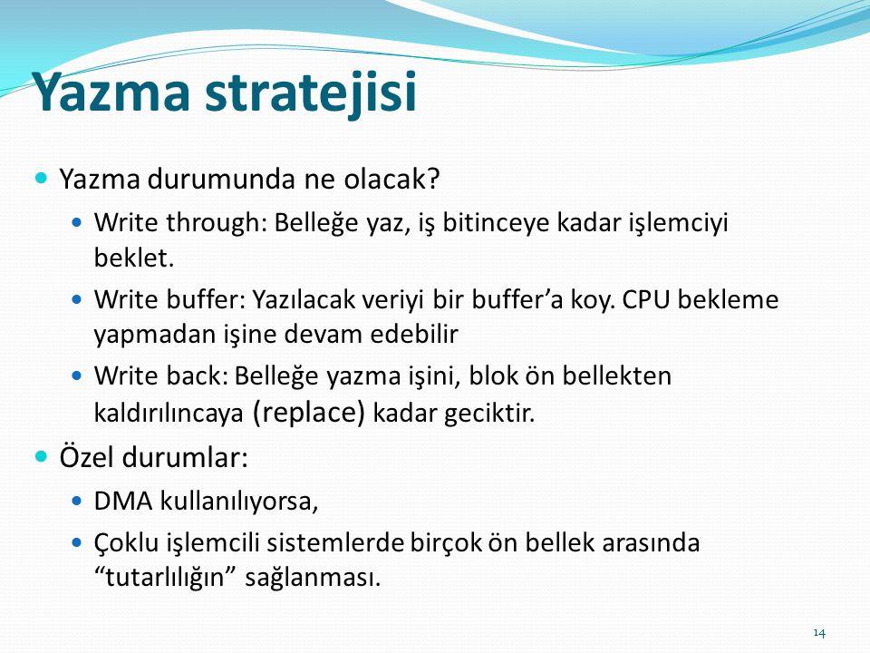 Yazma stratejisi Yazma durumunda ne olacak Özel durumlar: