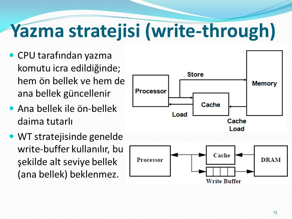 Yazma stratejisi (write-through)