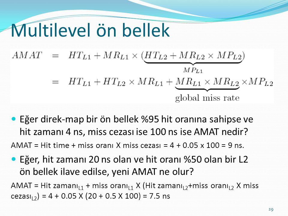 Multilevel ön bellek Eğer direk-map bir ön bellek %95 hit oranına sahipse ve hit zamanı 4 ns, miss cezası ise 100 ns ise AMAT nedir
