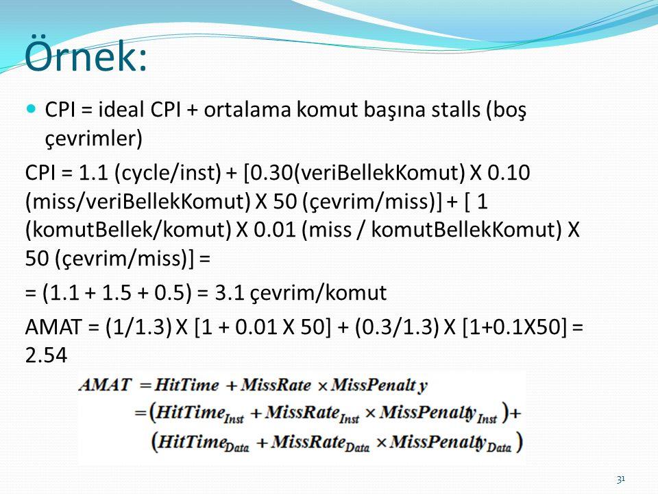Örnek: CPI = ideal CPI + ortalama komut başına stalls (boş çevrimler)