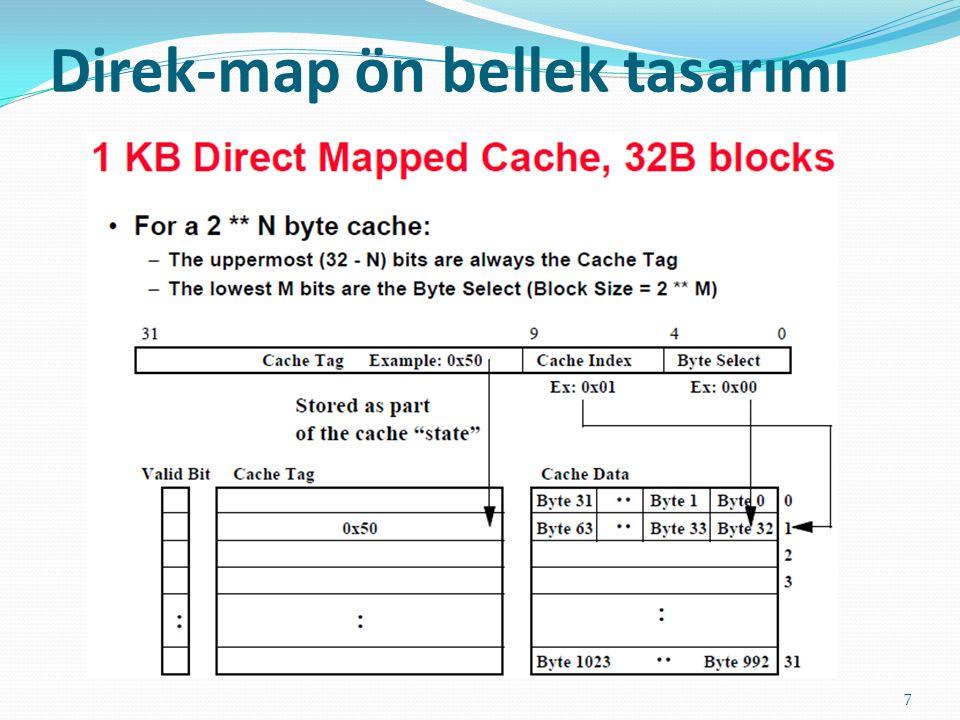 Direk-map ön bellek tasarımı