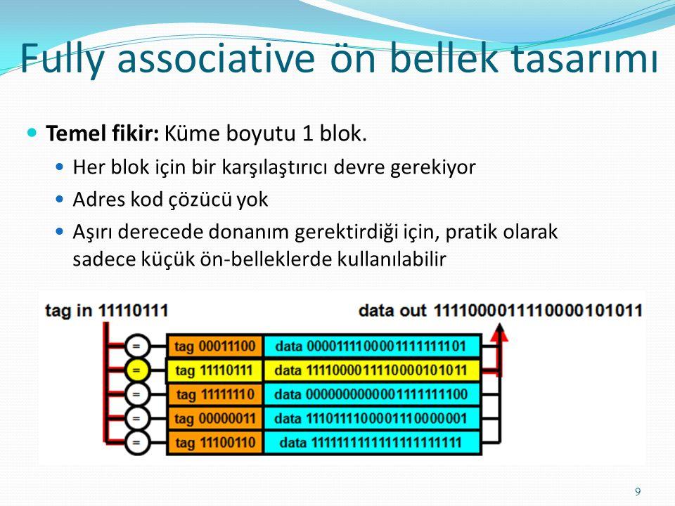 Fully associative ön bellek tasarımı