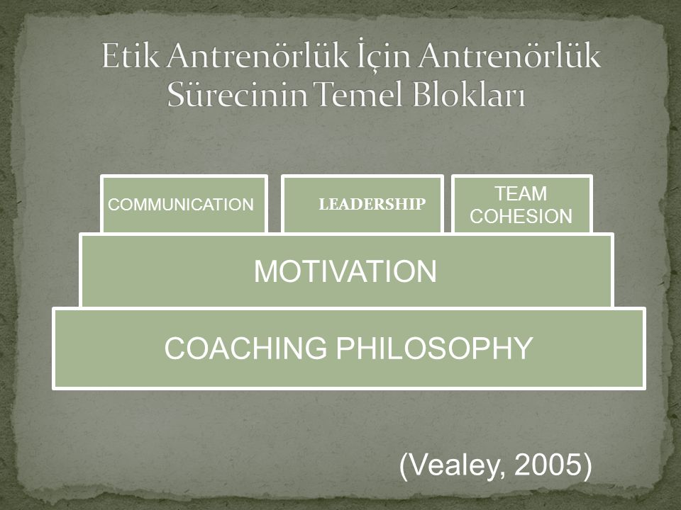 Etik Antrenörlük İçin Antrenörlük Sürecinin Temel Blokları