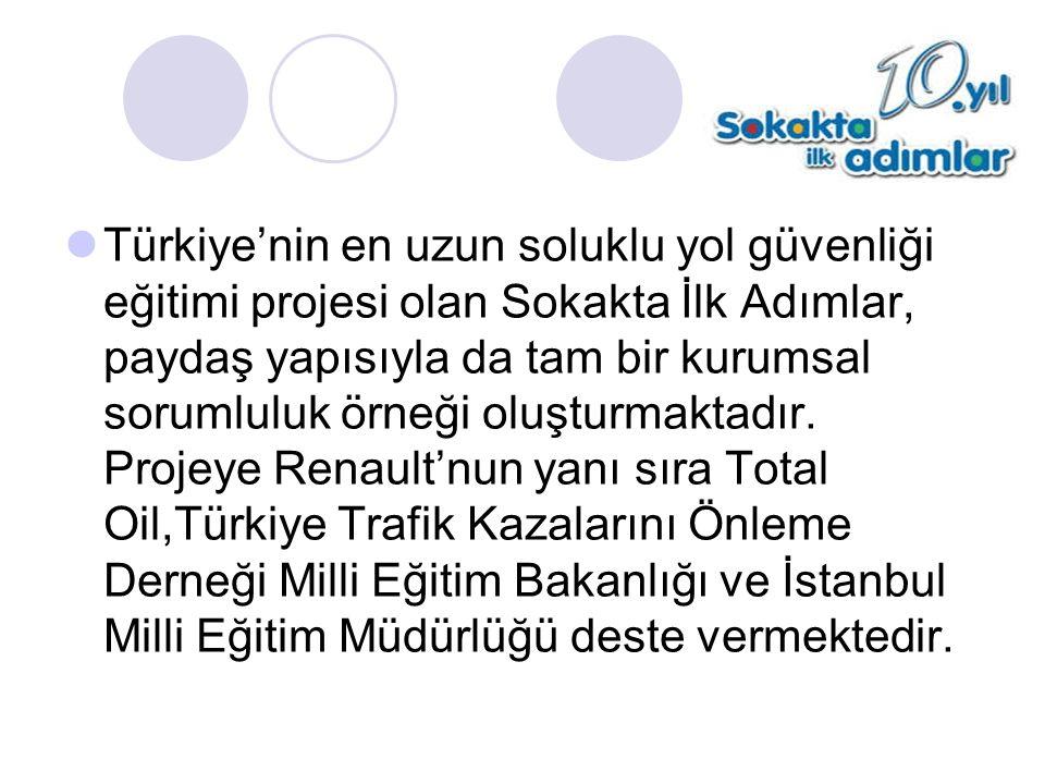Türkiye'nin en uzun soluklu yol güvenliği eğitimi projesi olan Sokakta İlk Adımlar, paydaş yapısıyla da tam bir kurumsal sorumluluk örneği oluşturmaktadır.