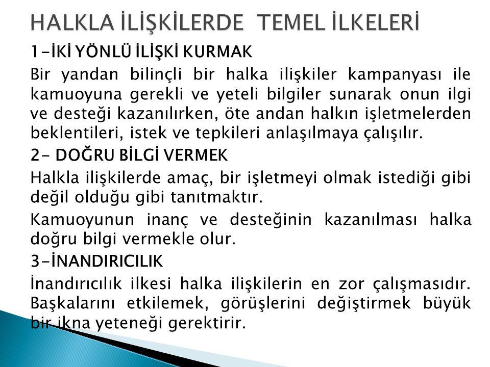 HALKLA İLİŞKİLERDE TEMEL İLKELERİ