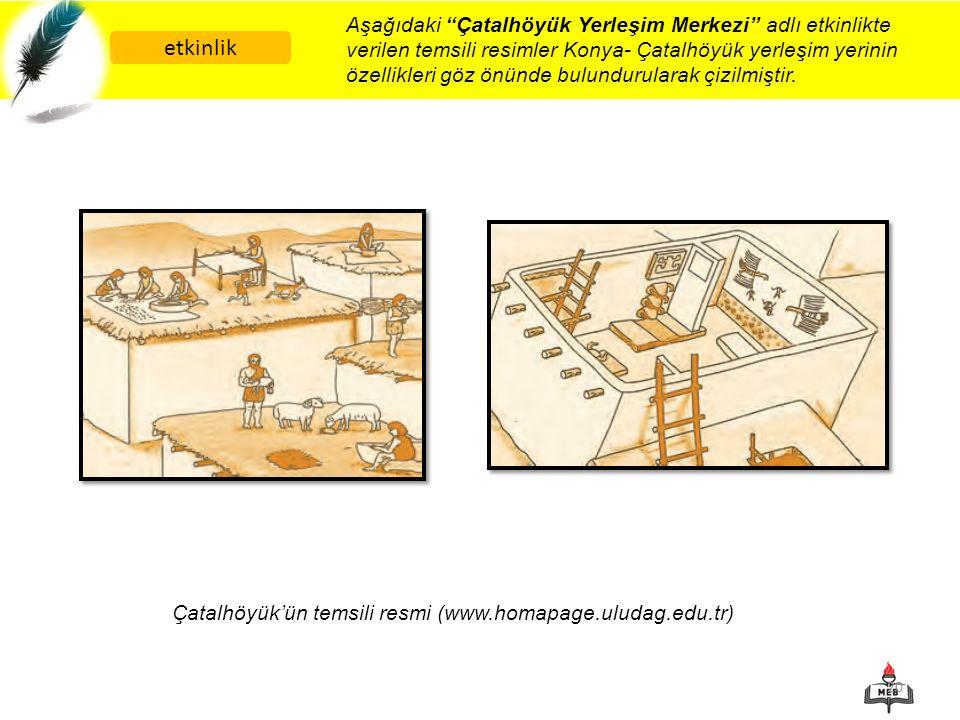 Aşağıdaki Çatalhöyük Yerleşim Merkezi adlı etkinlikte verilen temsili resimler Konya- Çatalhöyük yerleşim yerinin özellikleri göz önünde bulundurularak çizilmiştir.