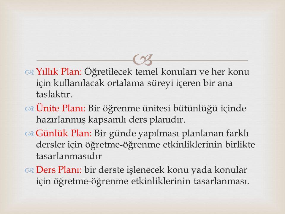 Yıllık Plan: Öğretilecek temel konuları ve her konu için kullanılacak ortalama süreyi içeren bir ana taslaktır.
