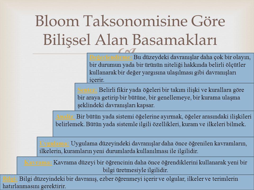 Bloom Taksonomisine Göre Bilişsel Alan Basamakları
