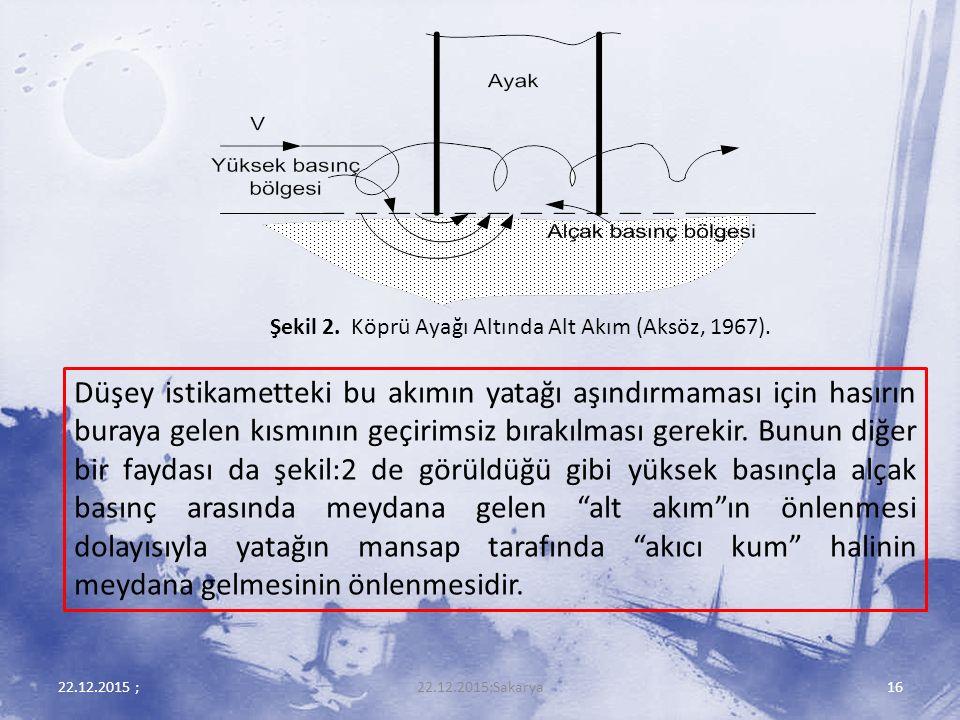 Şekil 2. Köprü Ayağı Altında Alt Akım (Aksöz, 1967).