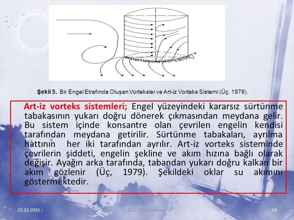 Şekil 5. Bir Engel Etrafında Oluşan Vorteksler ve Art-iz Vorteks Sistemi (Üç, 1979).