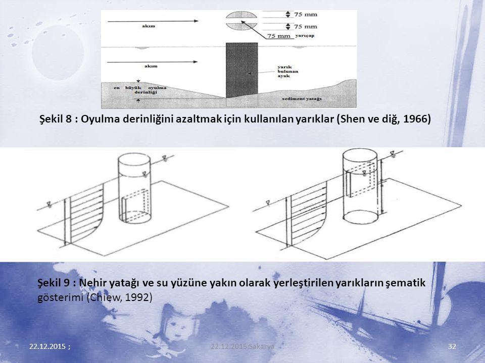 Şekil 8 : Oyulma derinliğini azaltmak için kullanılan yarıklar (Shen ve diğ, 1966)