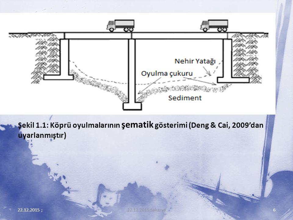 Şekil 1.1: Köprü oyulmalarının şematik gösterimi (Deng & Cai, 2009'dan