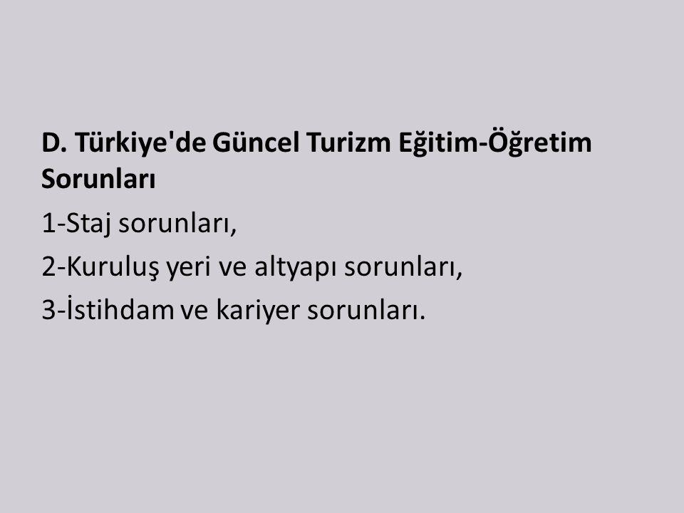 D. Türkiye de Güncel Turizm Eğitim-Öğretim Sorunları