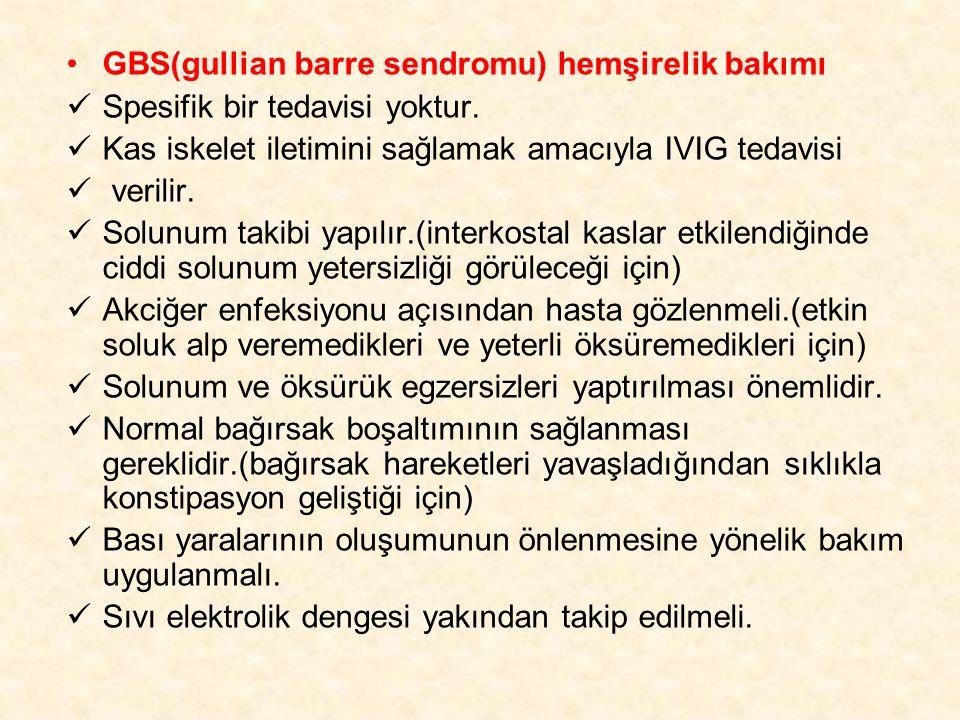 GBS(gullian barre sendromu) hemşirelik bakımı