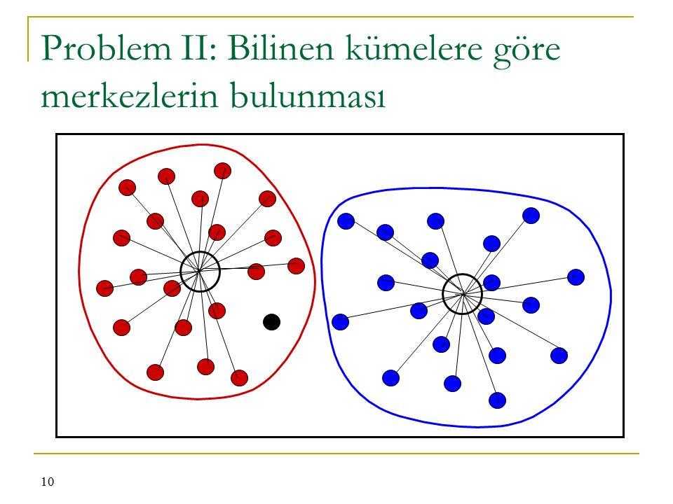 Problem II: Bilinen kümelere göre merkezlerin bulunması