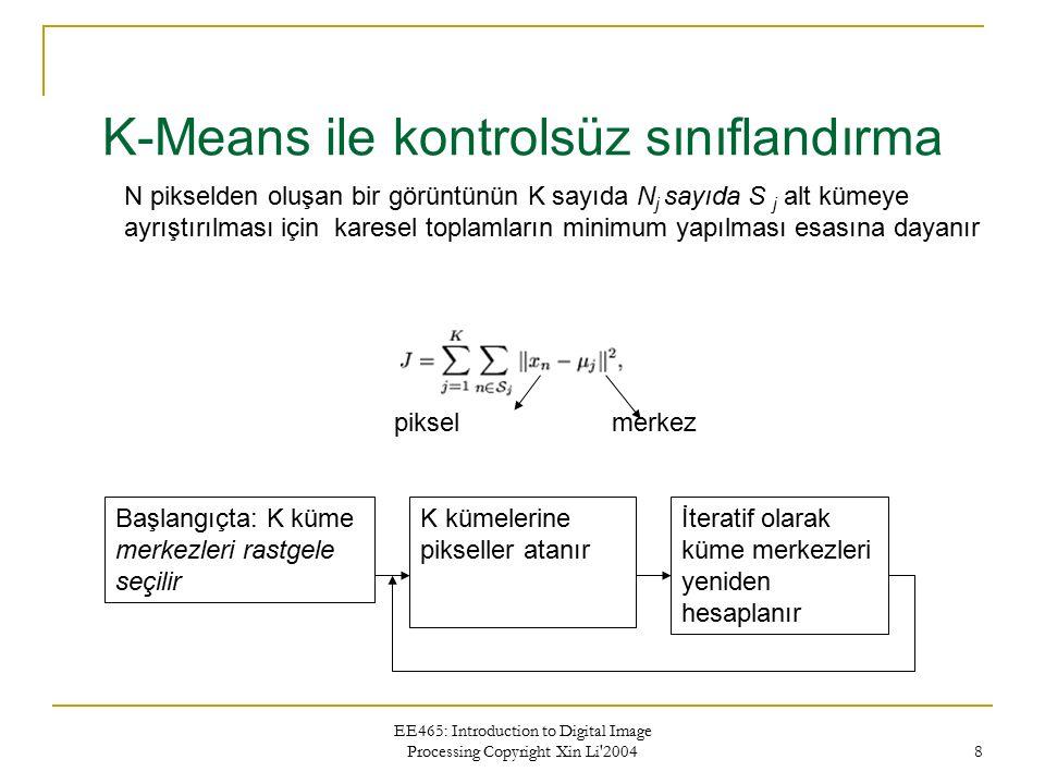 K-Means ile kontrolsüz sınıflandırma