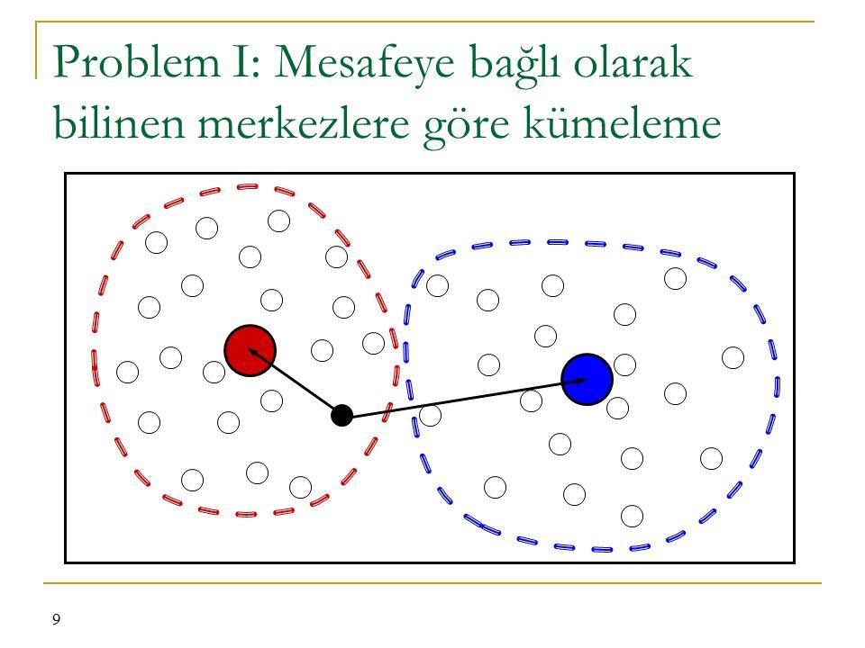Problem I: Mesafeye bağlı olarak bilinen merkezlere göre kümeleme