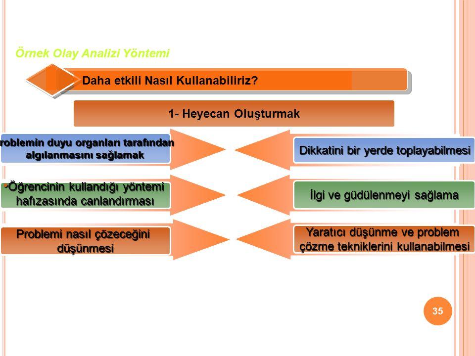 Örnek Olay Analizi Yöntemi 1- Heyecan Oluşturmak