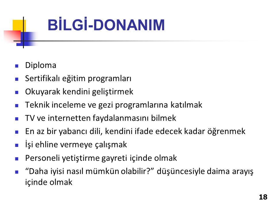 BİLGİ-DONANIM Diploma Sertifikalı eğitim programları